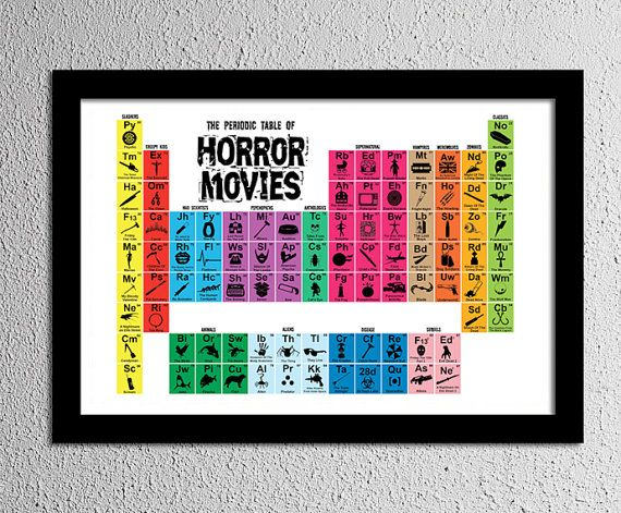 Periodic Table of Horror Movies Original Art by kreepykustomz wall - fresh periodic table of elements with everything labeled on it