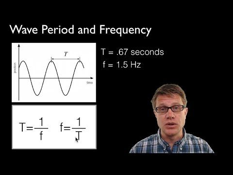 Wave Period and Frequency Paul Andersen explains how the period is the time between wave and the frequency is the number of waves per second. Period is measured in seconds and frequency is measured in Hertz. Wave period and wave frequency are reciprocals of one another. After watching this video you will be able to determine the period (and therefore the frequency) using a position vs. time graph of a wave. By: Bozeman Science. Support at: http:/