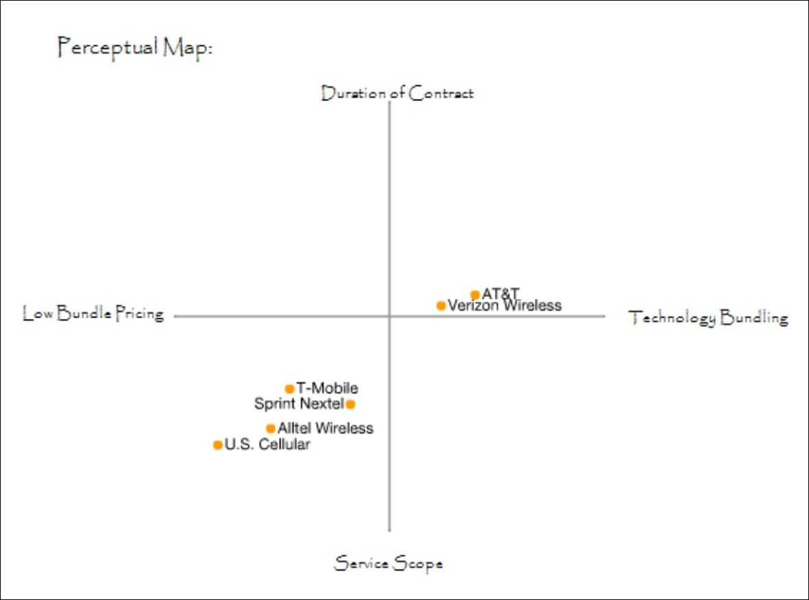 Brand Positioning And Perceptual Maps  Brand Management