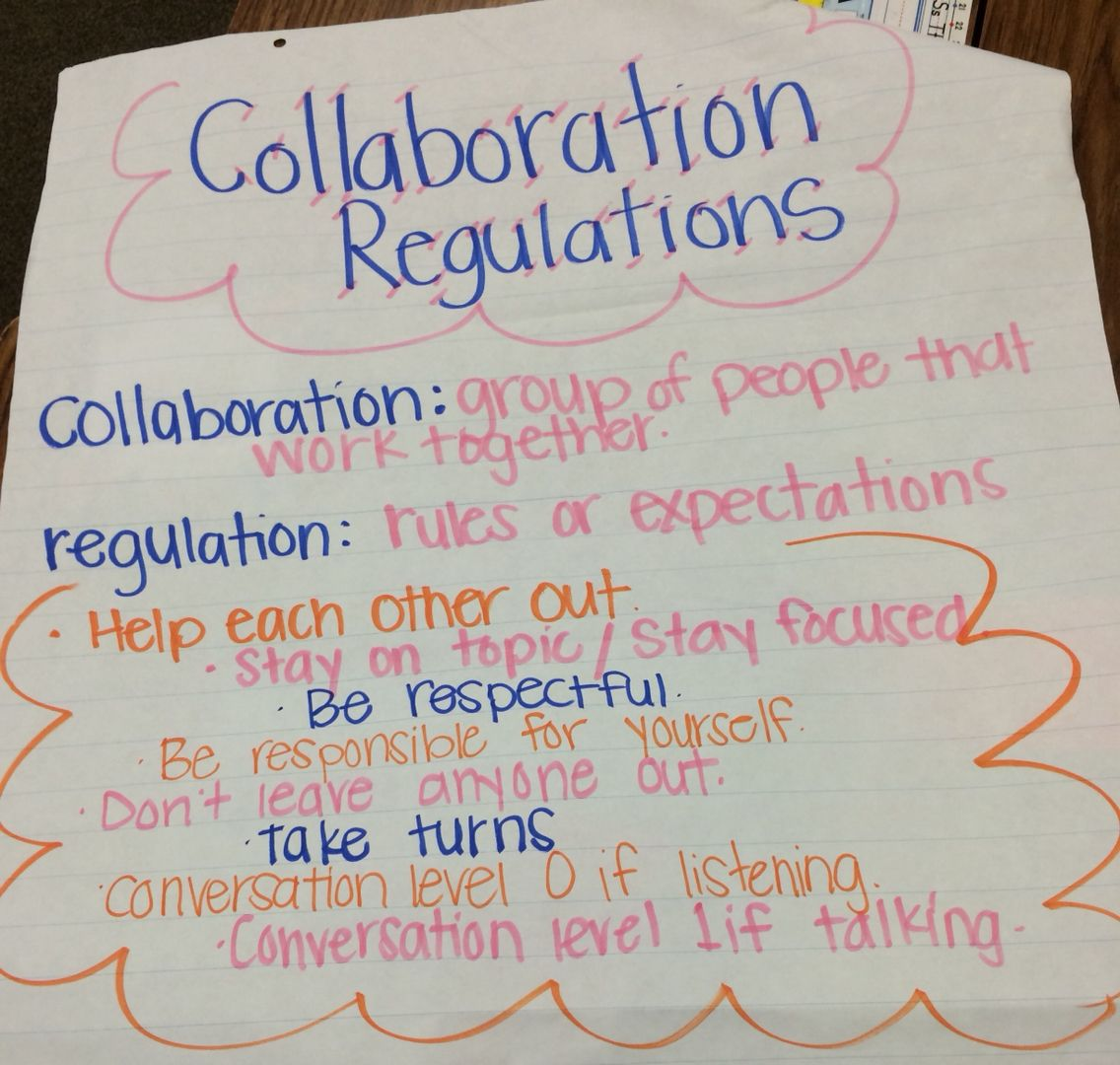 Collaboration Anchor Chart Chartzzzz