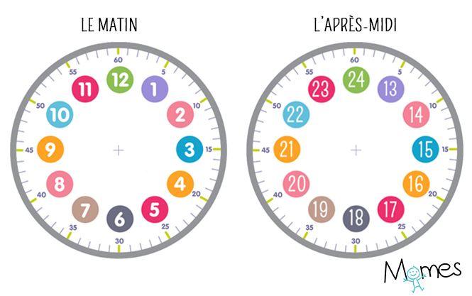 la m thode pour apprendre lire l 39 heure cadran horloge apr s midi et horloge. Black Bedroom Furniture Sets. Home Design Ideas