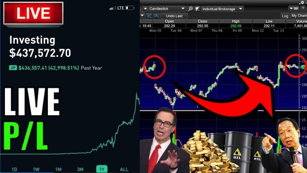 The Everything Rally Continues Live Trading Robinhood Options Day Trading Stock Market News Youtube In 2020 Day Trading Stock Market Investing