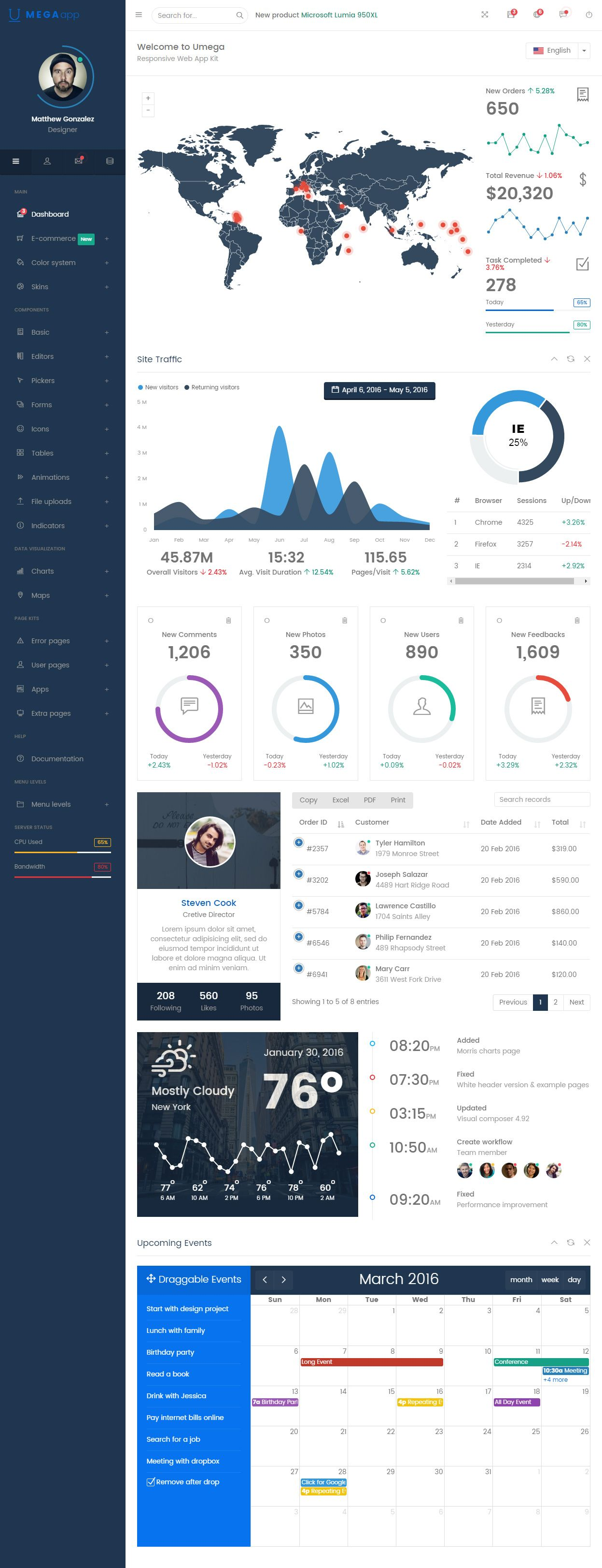 Umega is Premium full Responsive Admin #dashboard #HTML5 template ...