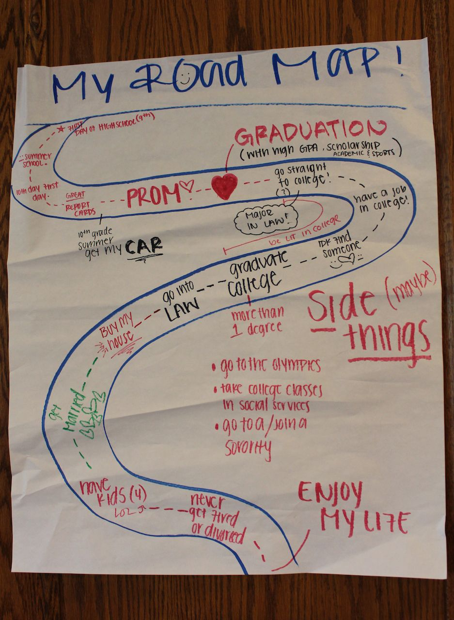 One StudentS Road Map To The Future Hangs On The Wall During A