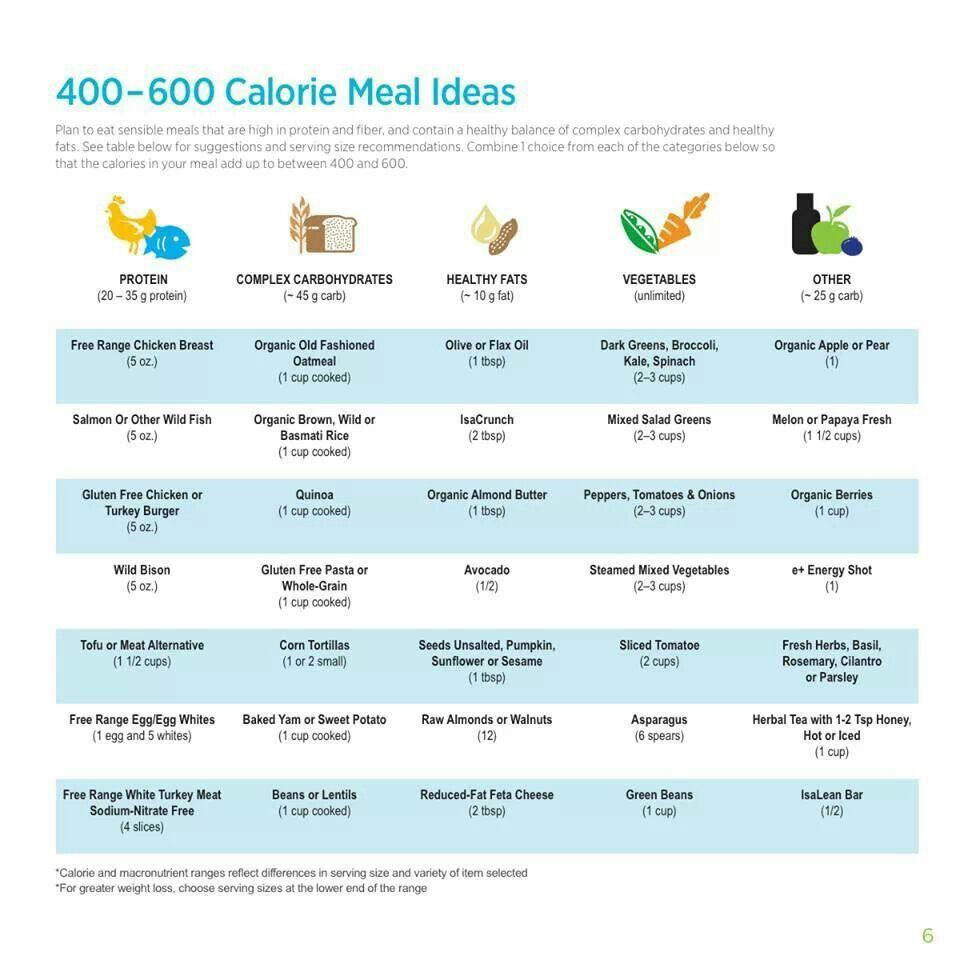 400 600 calorie meal ideas healthy meals pinterest 600