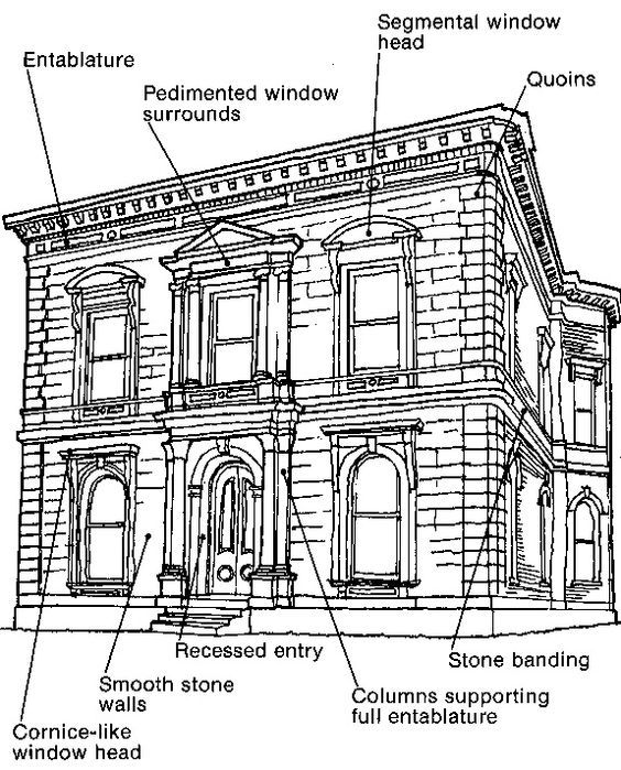 Elements Of A Renaissance Revival Home Renaissance Architecture Renaissance Revival Revival Architecture