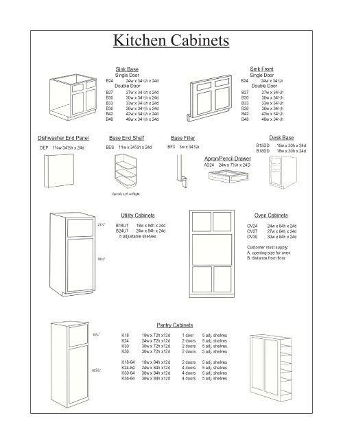 Kitchen Cabinet Sizes Chart | Kitchen cabinets | D KITCHENS ...