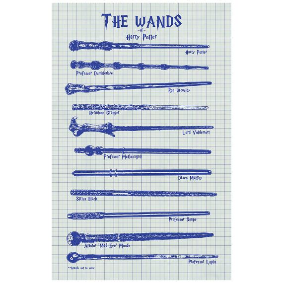 Harry potter wands science fiction fantasy patent poster harry potter wands science fiction fantasy patent poster blueprint style screen print malvernweather Images