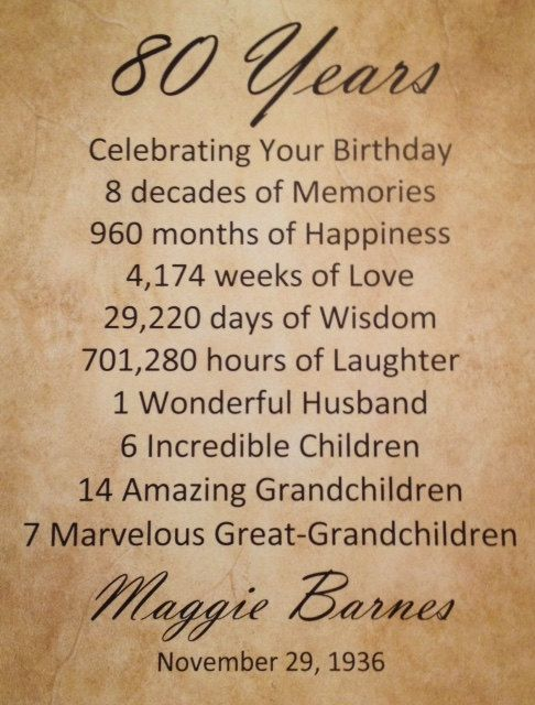 80th Birthday Gift Personalized Print 11 X 85 Idea For Mother Father Mom Dad