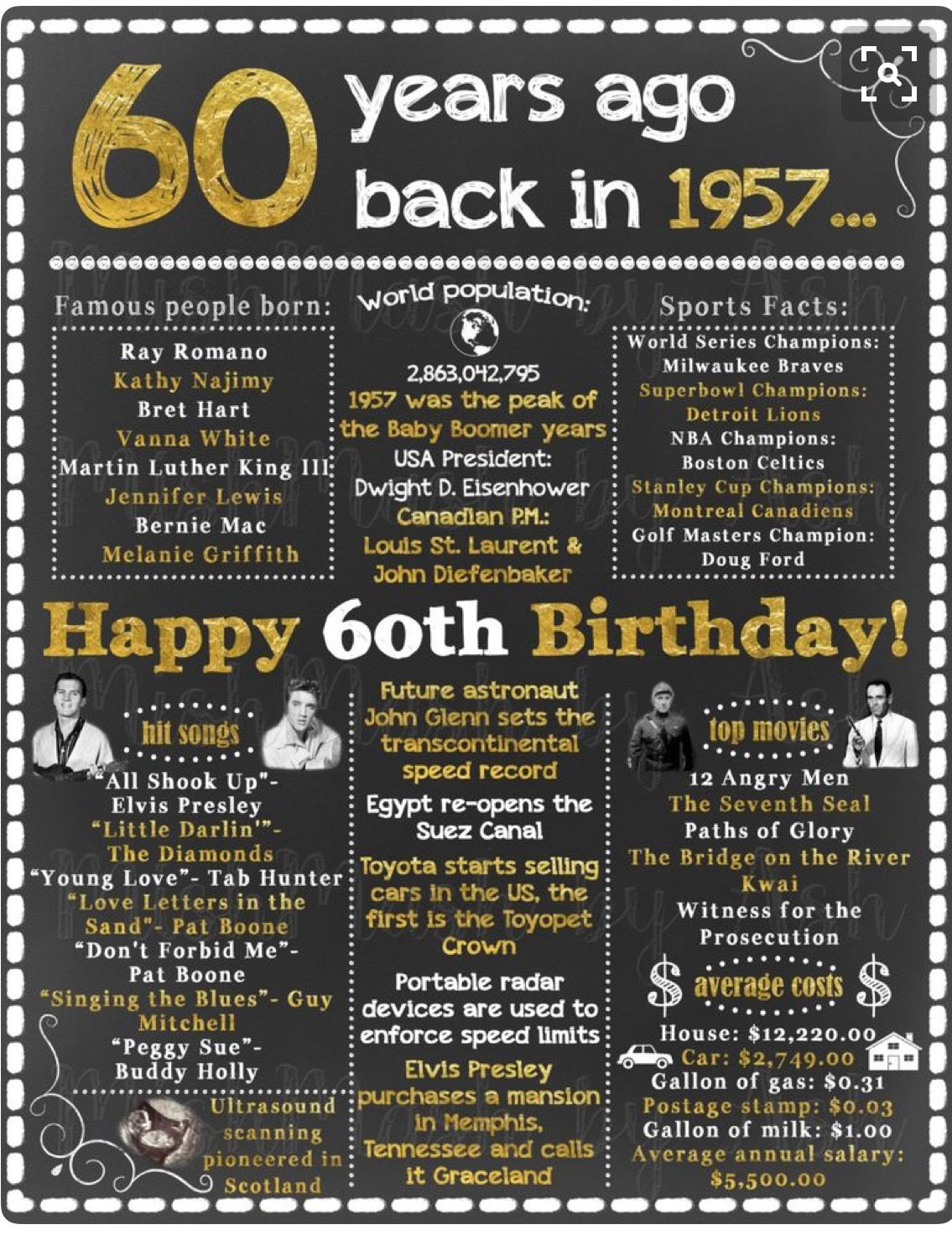 pin by kerrie williams on mom s 60th pinterest birthdays