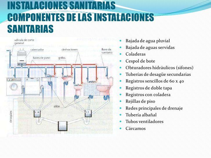 INSTALACIONES SANITARIASCOMPONENTES DE LAS