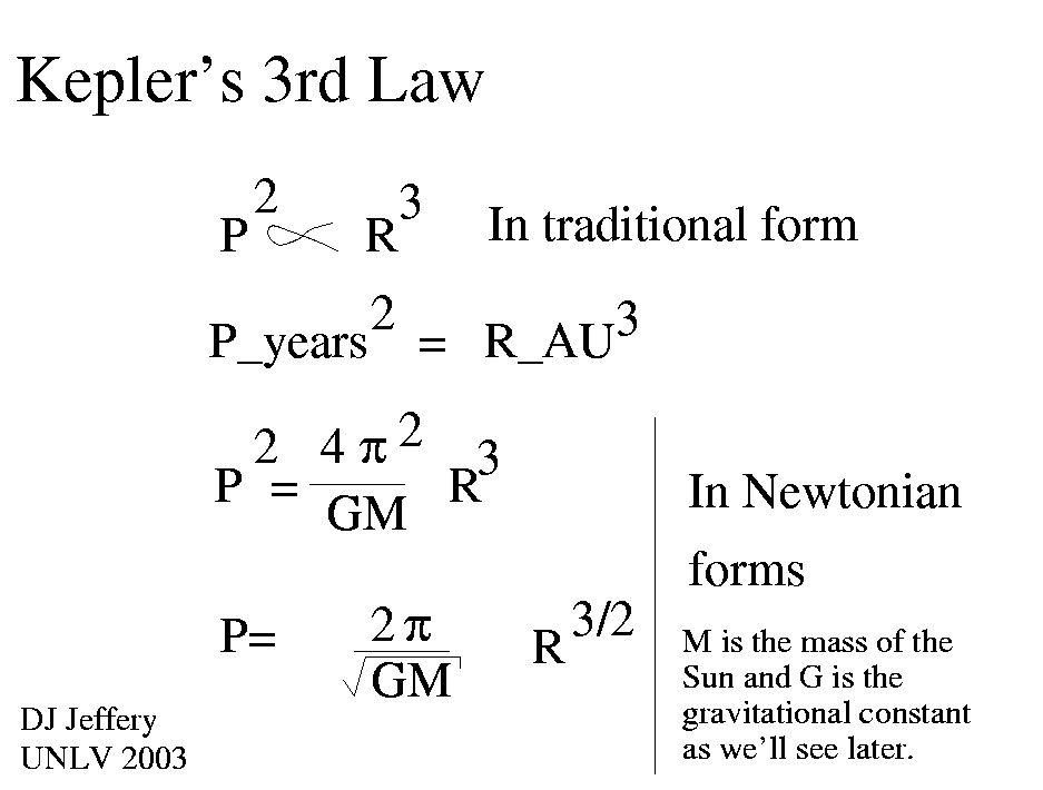 Kepler S 3rd Law