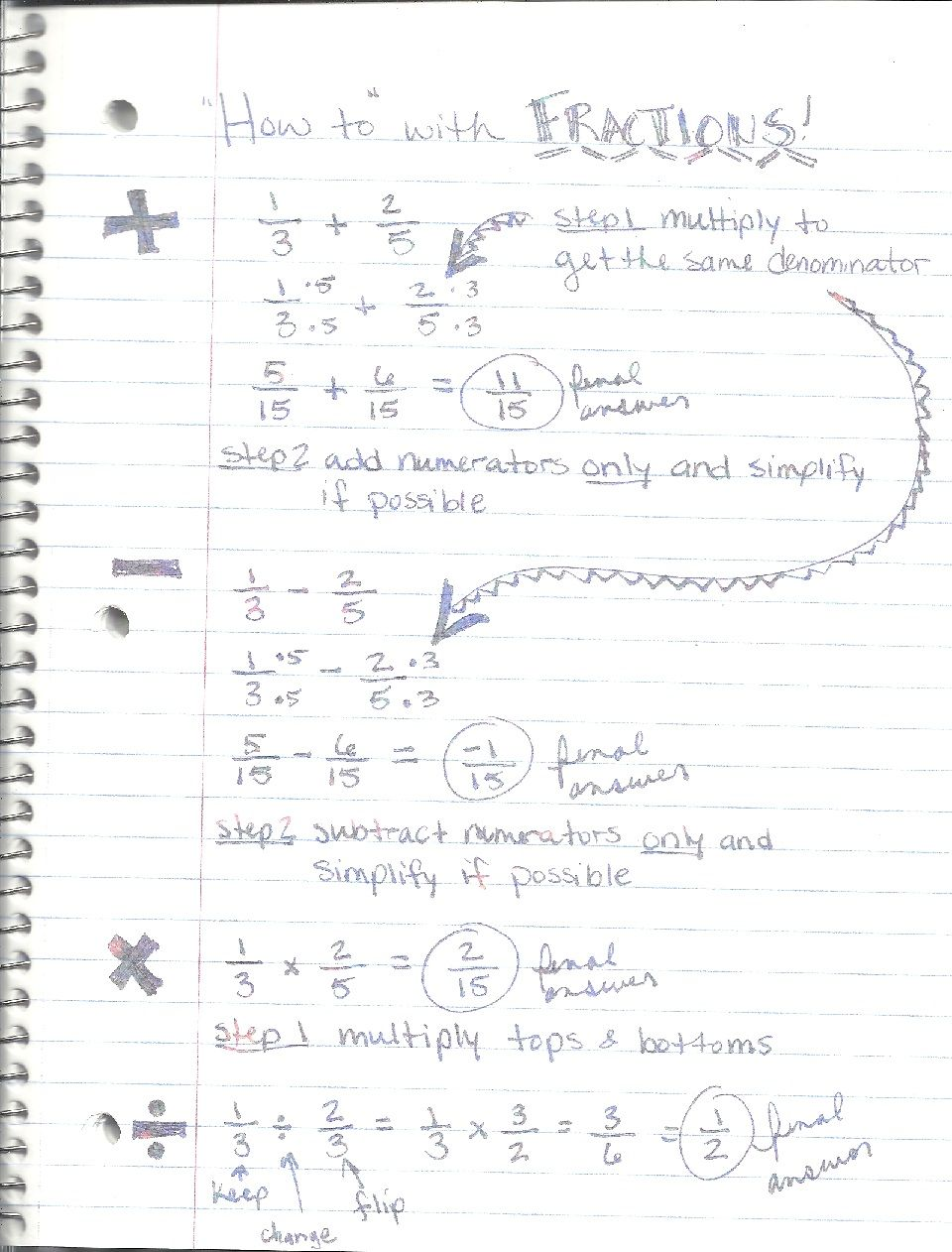 How To Add Subtract Multiply Divide Fractions 5th