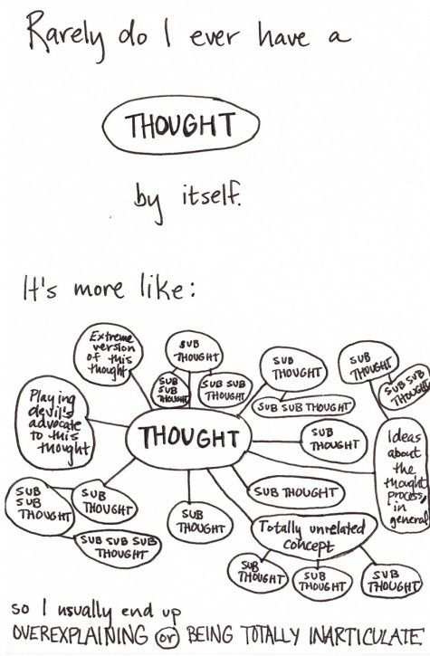 this is how my brain actually works #neat