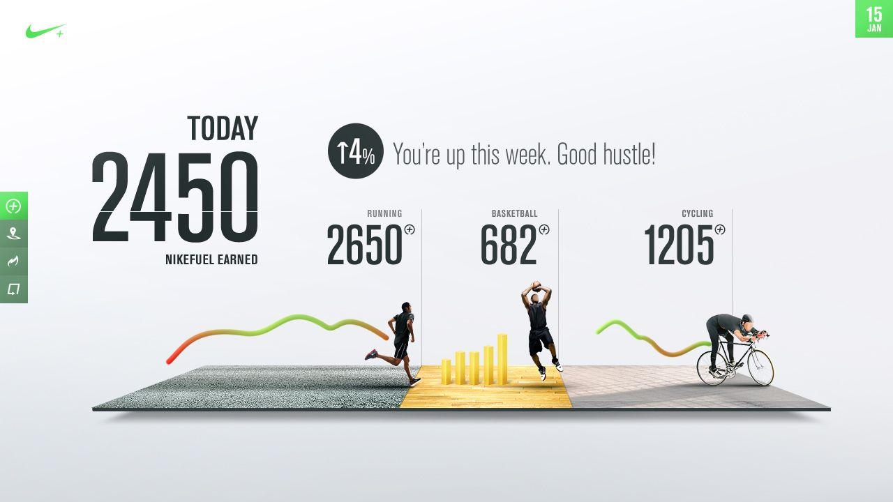 Kult House NikePlus Interactive design, Web design, Web