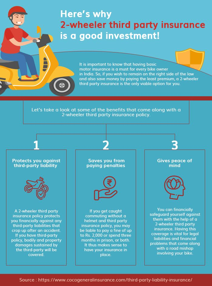 Here's why 2-wheeler third party insurance is a good ...