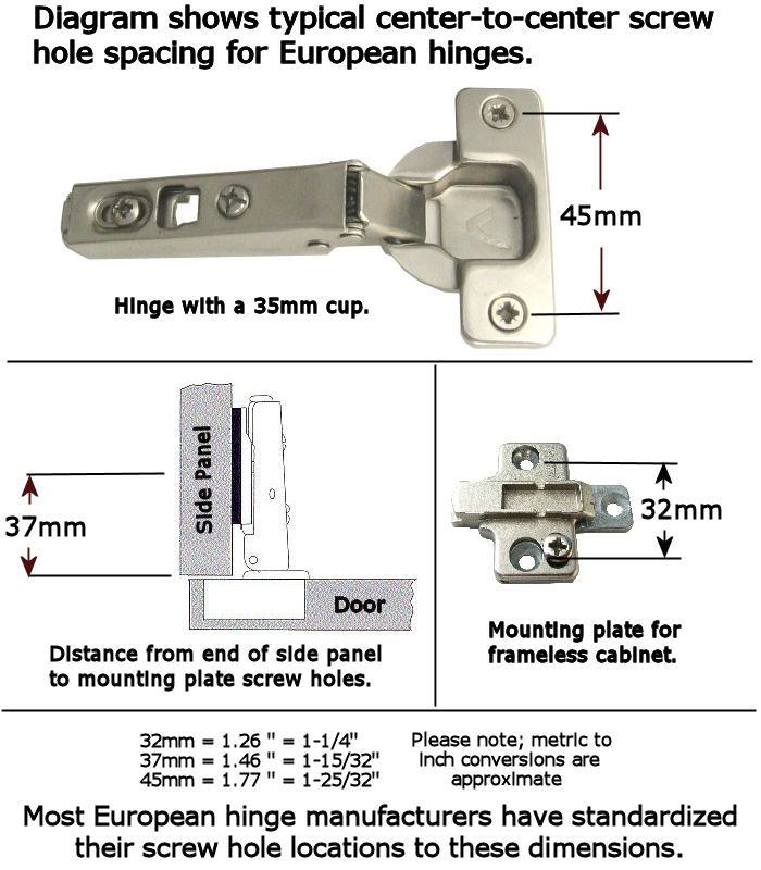 Diagram Of Typical 35mm European Hinge Screwhole Spacing