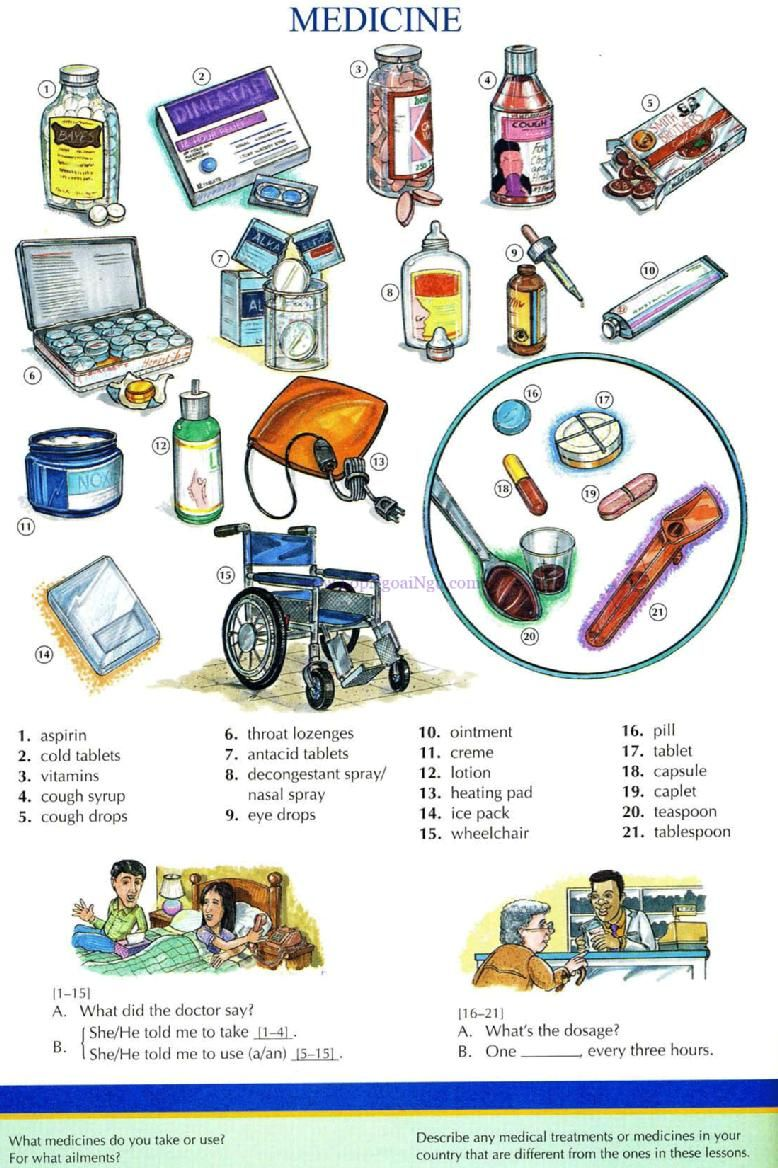 70 - MEDICINE - Pictures dictionary - English Study, explanations, free exercises, speaking, listening, grammar lessons, reading, writing, vocabulary, dictionary and teaching materials