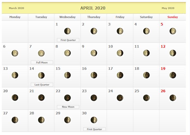 Printable April 2020 Moon Phases Calendar New Moon And Full Moon In 2020 Moon Calendar Moon Phase Calendar Lunar Calendar