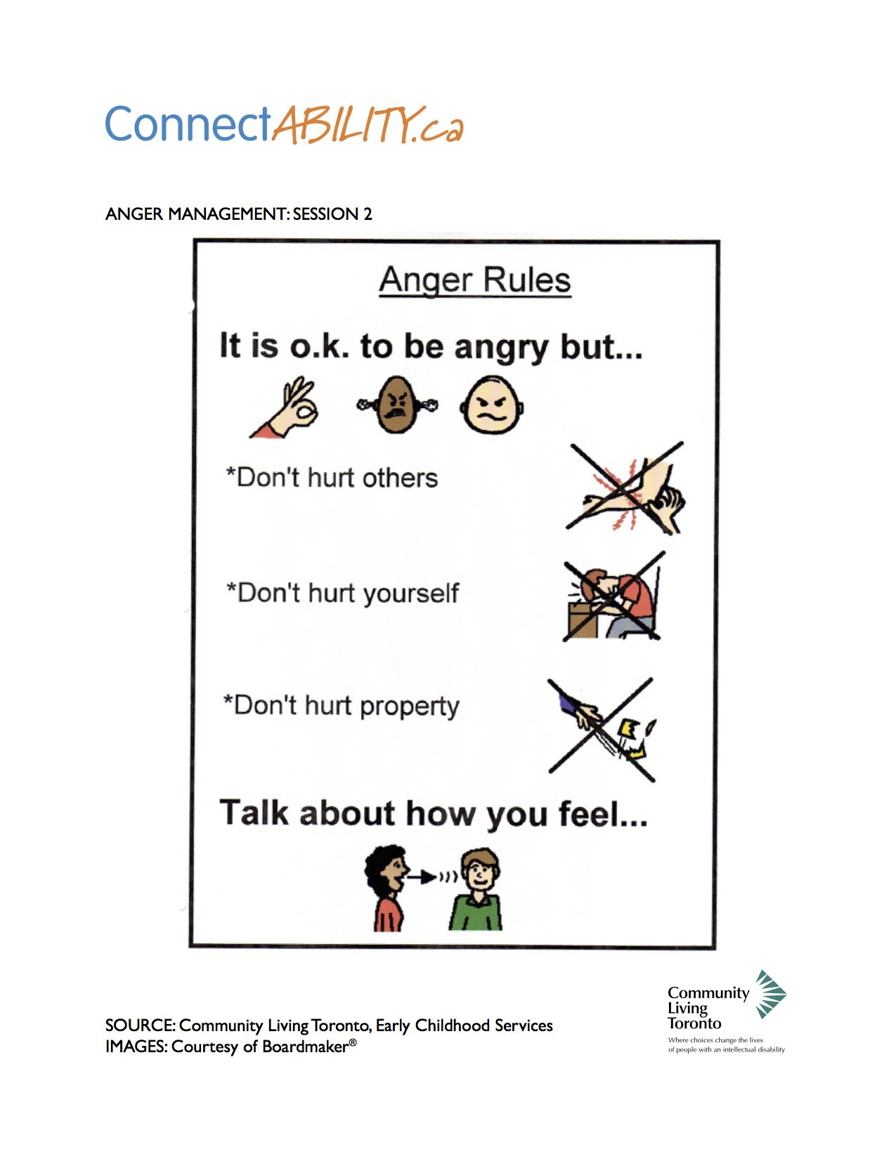 Clear Concise Anger Rules