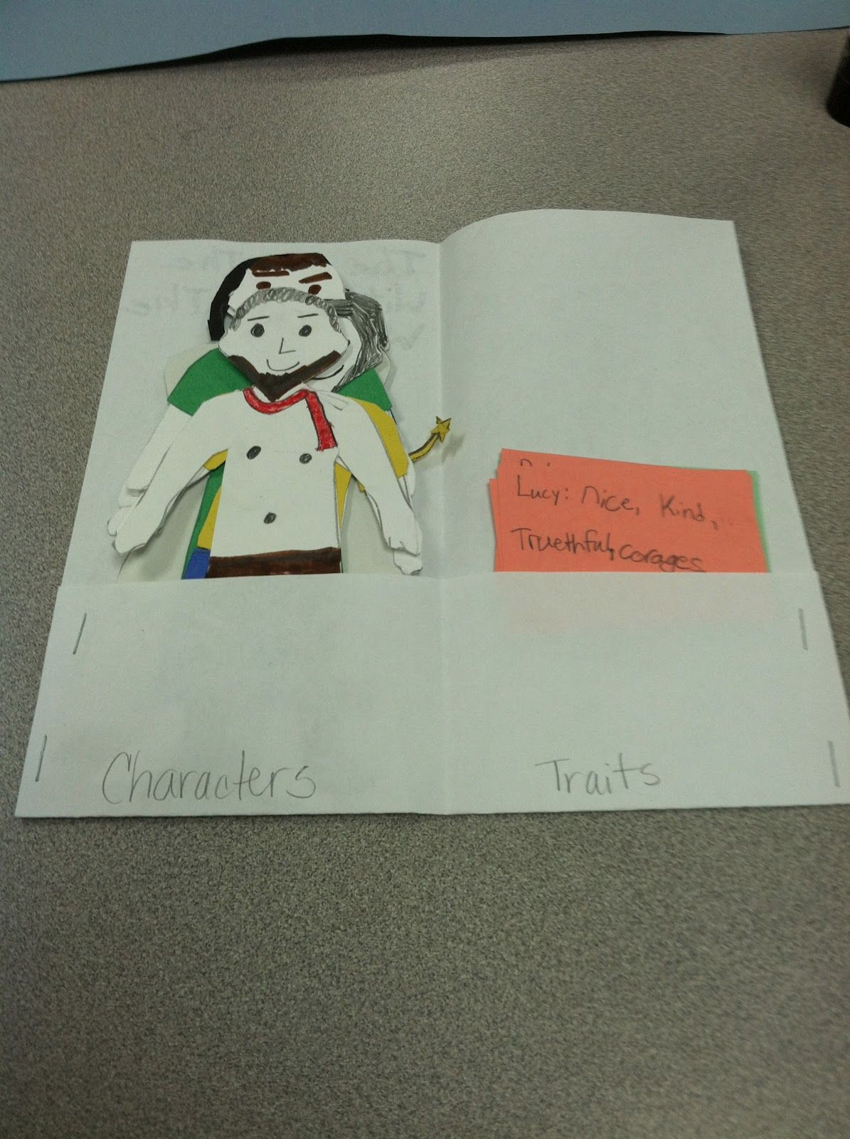 The Language Artist Character Traits Activity With Any