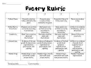 cinquain poems rubric