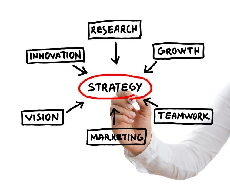 First Step To Starting A Business  A Strategic Business Plan