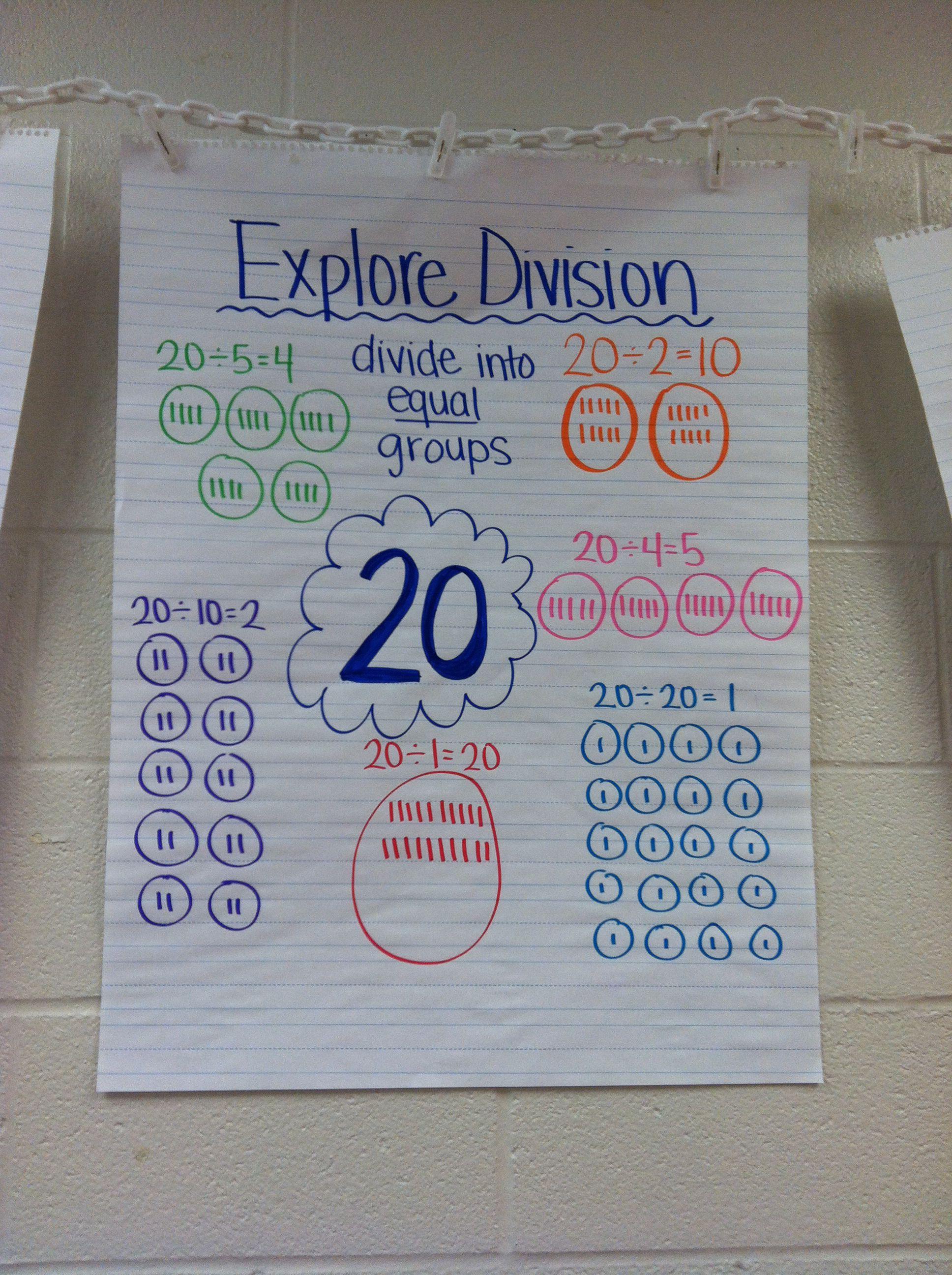 Exploring Division Anchor Chart