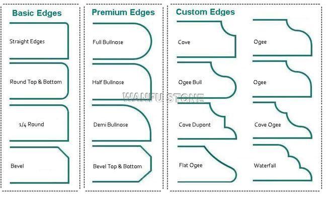 Image Result For Eased Edge Marble Granite Edges Edge Profile Granite Countertops