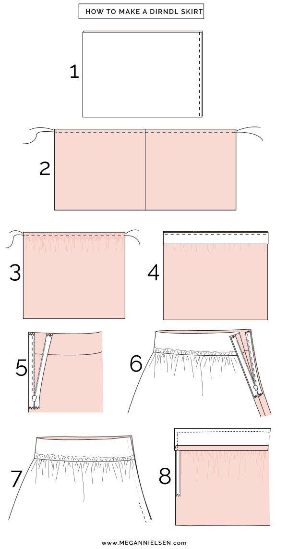 How to make a dirndl skirt | oktoberfest | Pinterest | Coser vestido ...