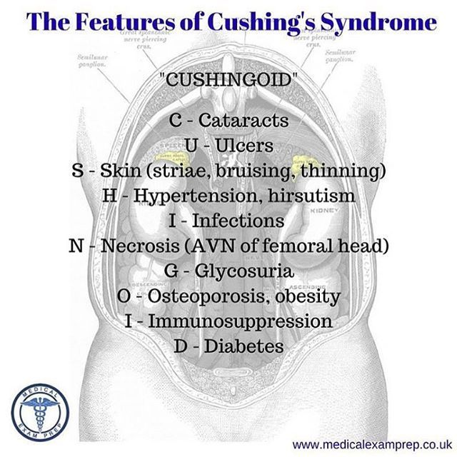 The mnemonic 'CUSHINGOID' is a nice way to remember the main