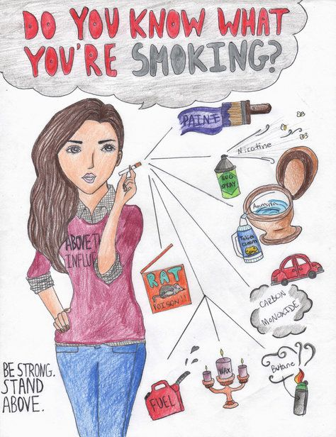 Do you know what you're smoking? | Tobacco | Pinterest ...