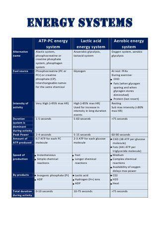 Energy System Table Goruntuler Ile