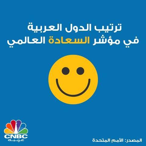دول الخليج في مقدمة مؤشر السعادة العالمي وسوريا واليمن هي الأتعس عالميا حلت النرويج محل الدنمرك كأسعد بلاد العالم في مؤشر السعادة الصادر في اليوم العالمي