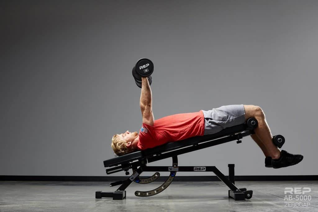 Weight Bench Buyer S Guide Newest Products For 2019 Weight Benches Home Gym Bench Home Workout Equipment