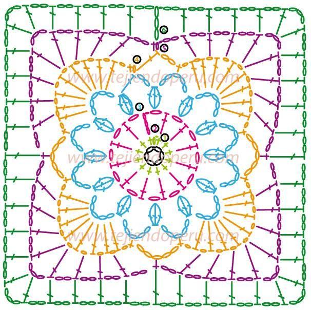 quadrato | Crochet - Granny squares | Pinterest | Motive, Häkeln und ...