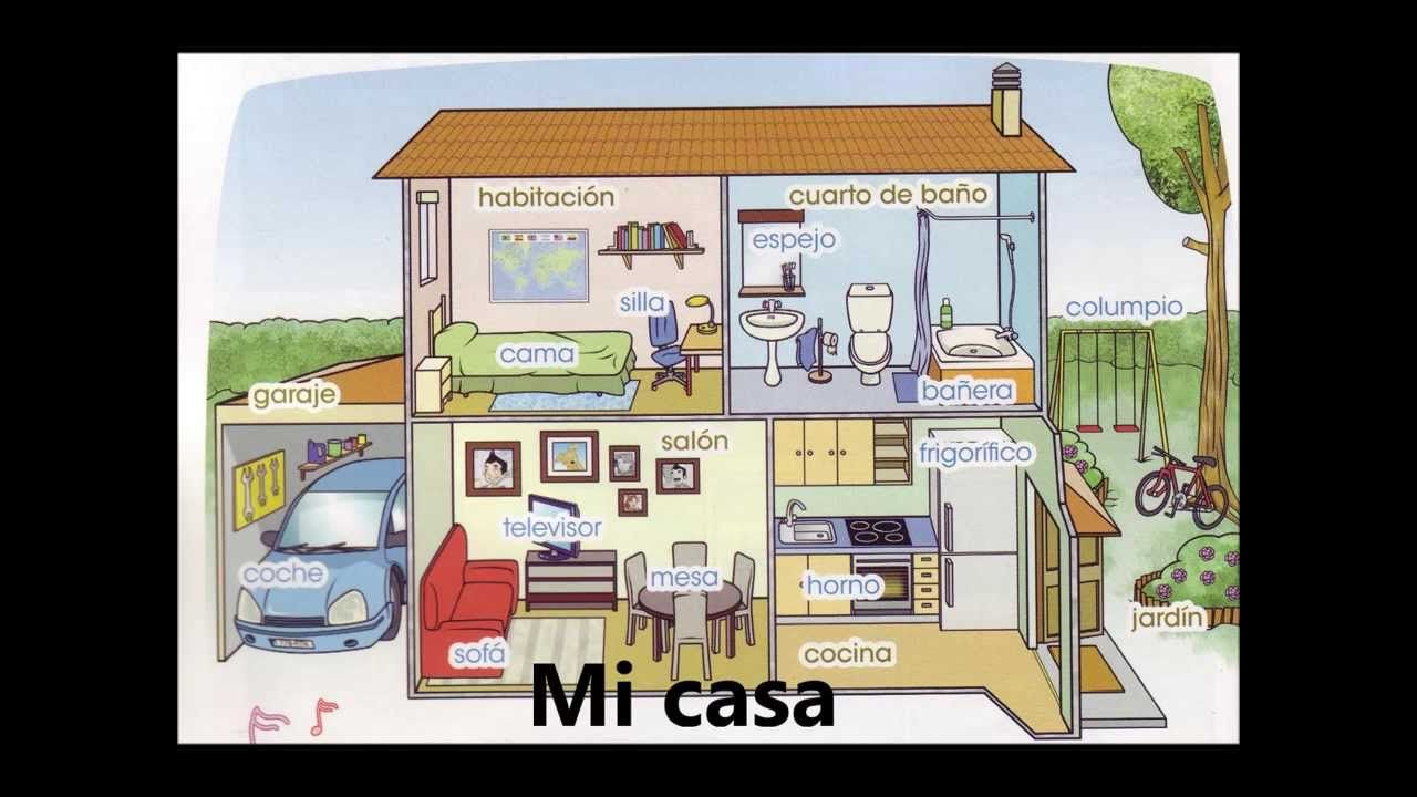 Las Partes De La Casa The Parts Of The House Spanish Song