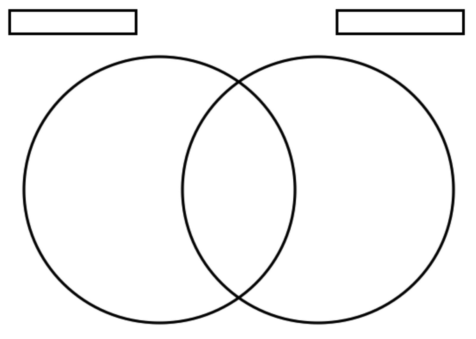 venn diagram template | School Stuff | Venn diagram