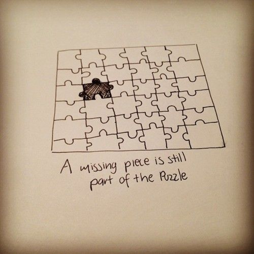 """things in life which puzzle me 6 responses to """"things that puzzle me –including a few thoughts on age""""  to my desk, and to my hand one little chosen 'loss' in life, i guess."""