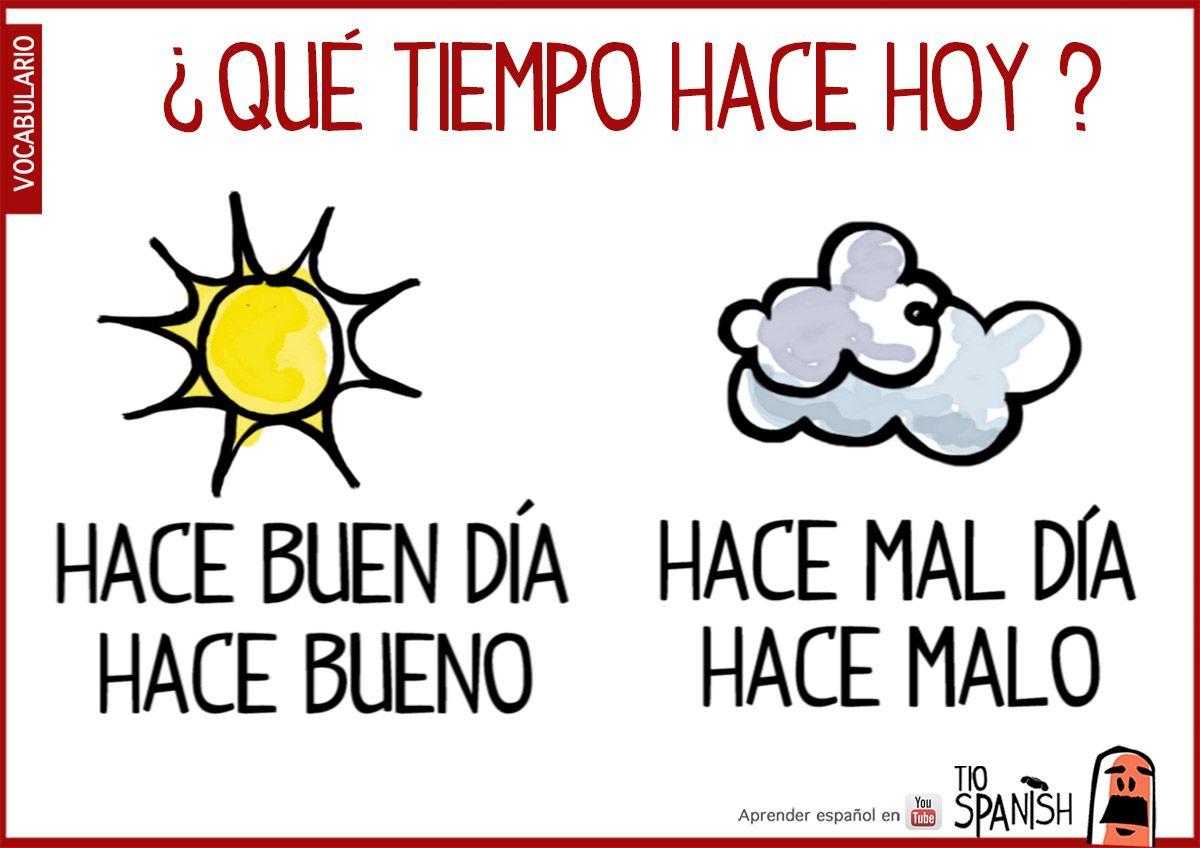 Hnliches Foto Espanol Expresiones T Spanish