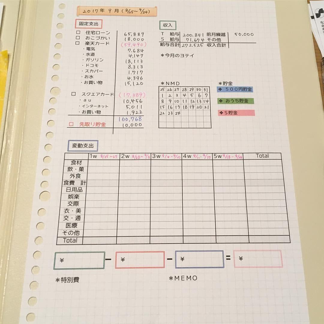 家計簿 おしゃれまとめの人気アイデア Pinterest Mika 家計簿