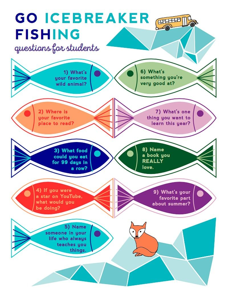 Go Fishing With This Adorable Classroom Icebreakers Printable   Classroom  icebreakers [ 1031 x 800 Pixel ]