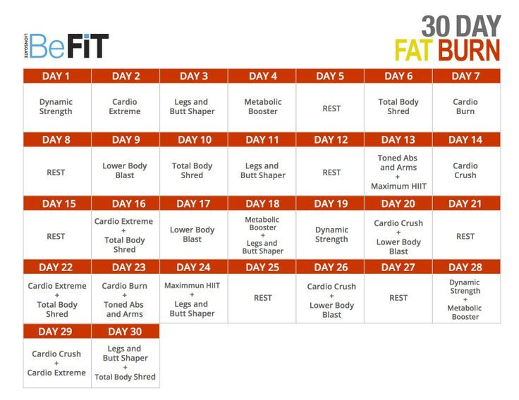 BeFit 30 day fat burn calender- all the workouts are online ...