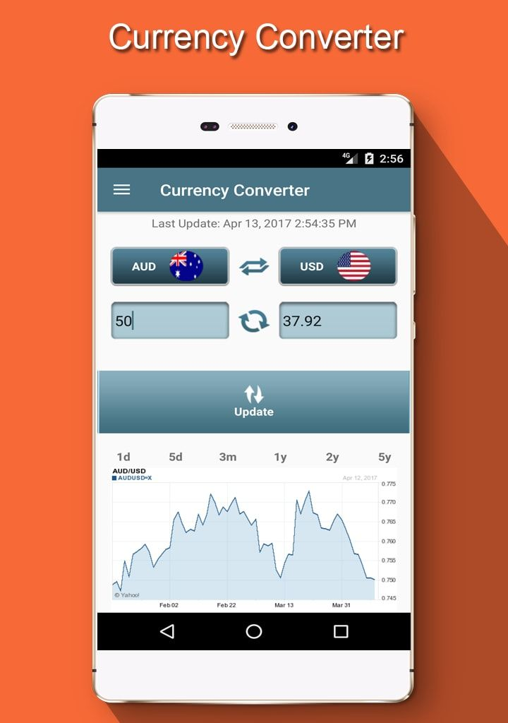 Currency Converter Contains 160 Currencies With Live Exchange Rates And Offline Mode Access Has Lists Graphs