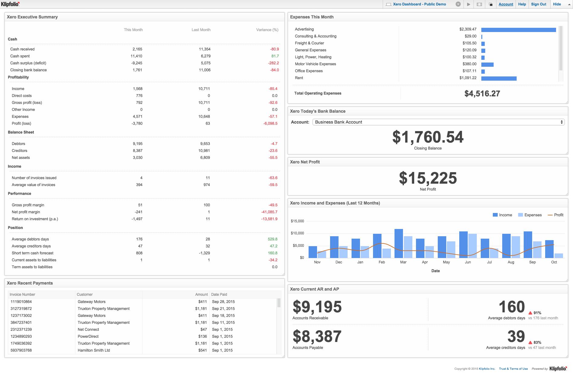 Xero Accounting Dashboard Education Pinterest Dashboard Examples - Accounting dashboard template