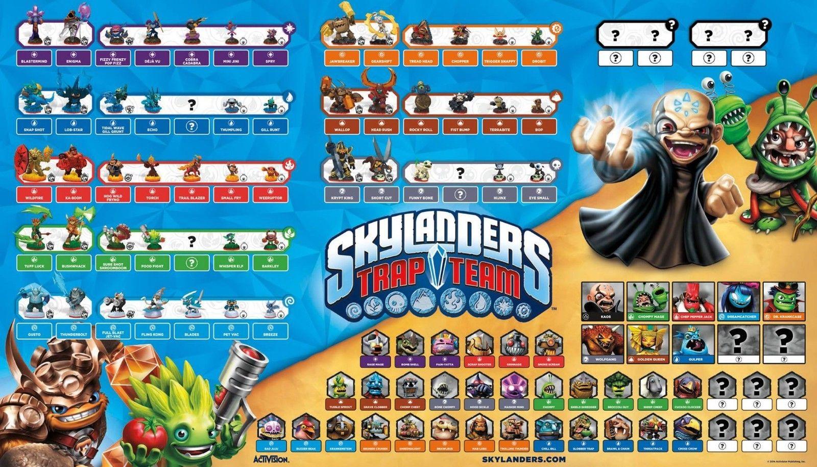 Rare Skylanders Trap Team Character Map Poster Only Skylanders Trap Team Skylanders Characters Skylanders