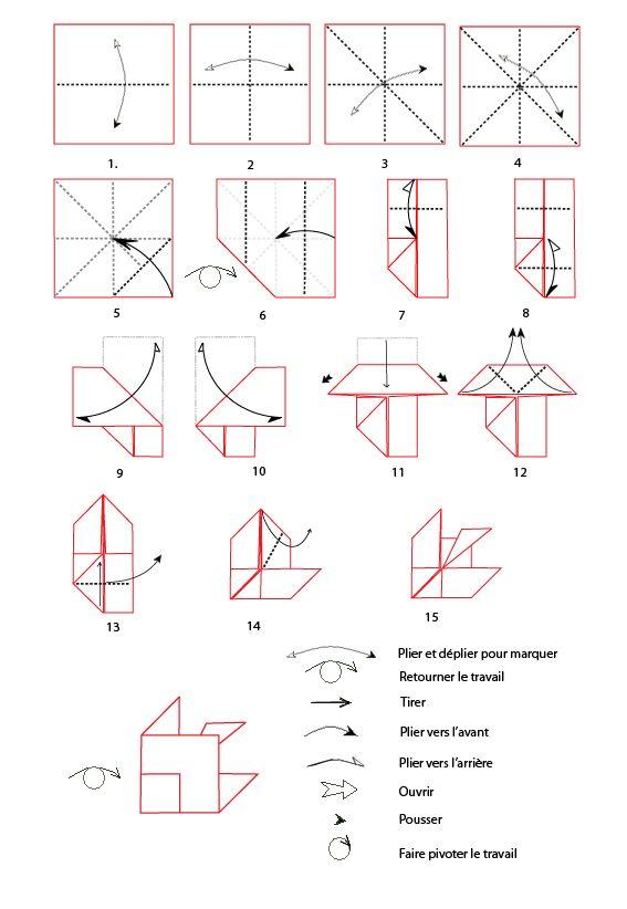 explication origami poisson