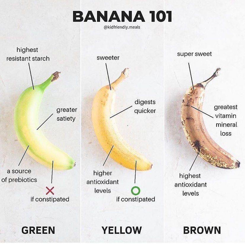 banana on keto diet muscle training