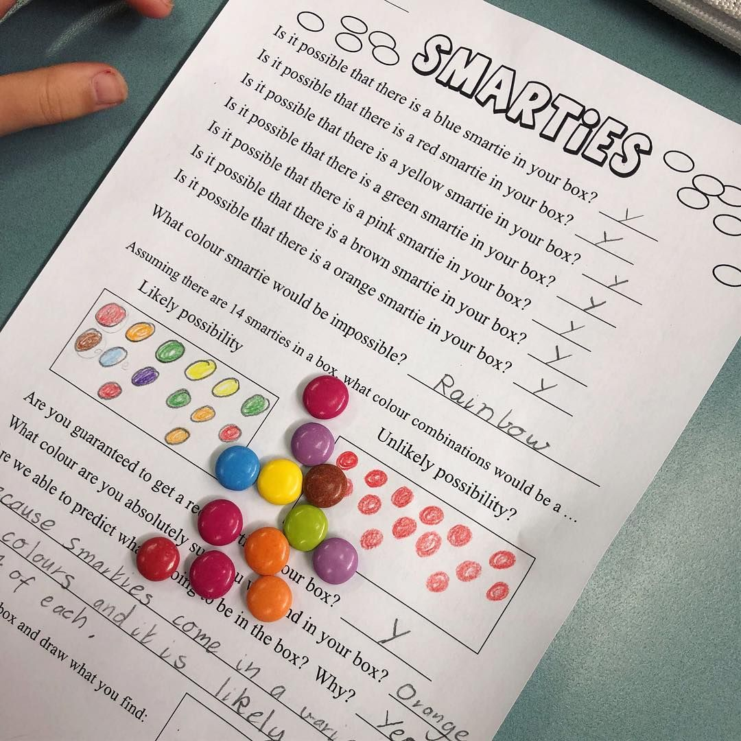 Who Doesn T Love Smarties My Students Enjoyed This