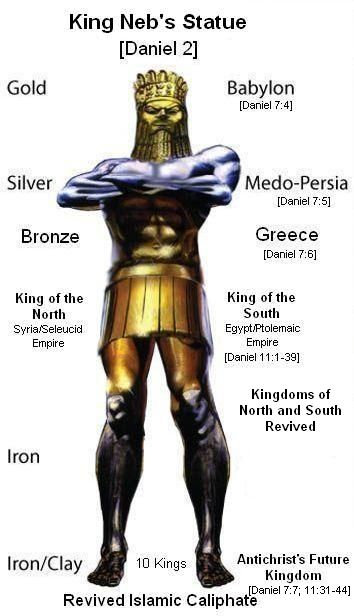 King Neb S Statue In 2021 Bible Knowledge Bible Characters Praise And Worship Songs